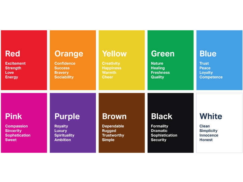 Colour psychology and how it affects productivity at the workplace?